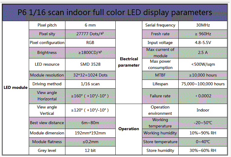 full colour p3 p4 p5 p6 sexi movies rental led display