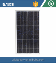 China Made High Quality and Best Price Power 100w Solar Panel in 2015