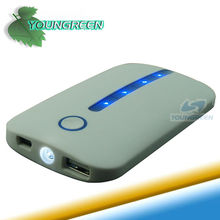 Great Valued LED Cheap 4000mAh Promotion Powerbank Suppliers