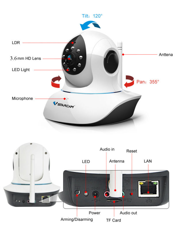 vstarcam hd ip camera pir smoke detector, door/window sensors alarm security system wireless camaras digitales