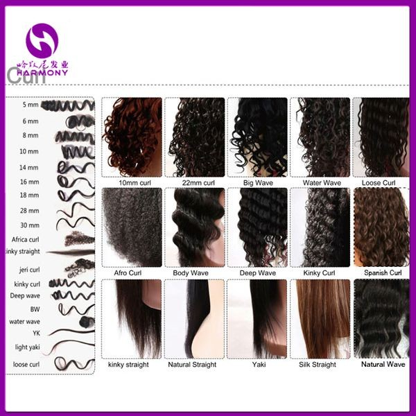 Last 12 Months Full Cuticle Double Drawn 0.5/0.8/1.0g Russian Pre bonded Hair Keratin Bond hair I tip Hair Extensions Wholesale