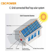 High quality best price 10kw off grid home solar energy system