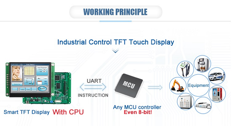 10.4 inch TFT LCD monitor intelligent driver board display