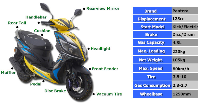Globally Popular Motor Scooter 125cc Mini Moto Micro Scooter for Fashion