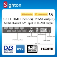 chip 8in1 h.264 hdmi encoder with 2 asi output