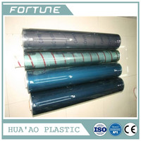 TRANSPARENT PVC PLASTIC PRICE USE INDUSTRIAL PRODUCTS