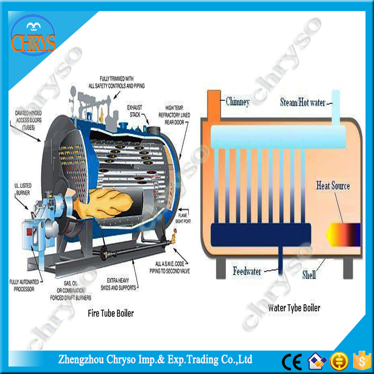 WNS Series Fire Tube induction heating boilers hot water heaters