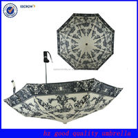 Professional manufacture strong new model umbrella