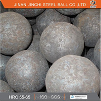 forged balls made by hot roliing machine