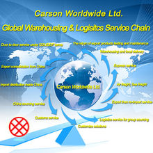 shipping service to chennai india air cargo,logistics,air cargo/freight shipping