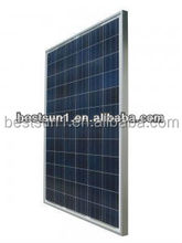 solar products Ningbo 20W