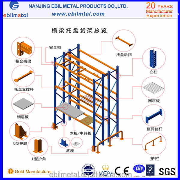 ISO certificated Heavy duty steel storage rack / palleting rack for new warehouse