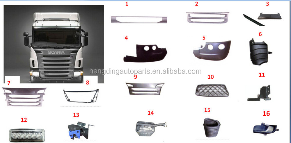 for heavy duty truck scania truck body parts