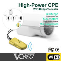 For hotel using 300Mbps wifi bridge rj45 wireless adapter made in china