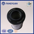Replacements Hydac Hydraulic Oil Filter Element Factory China