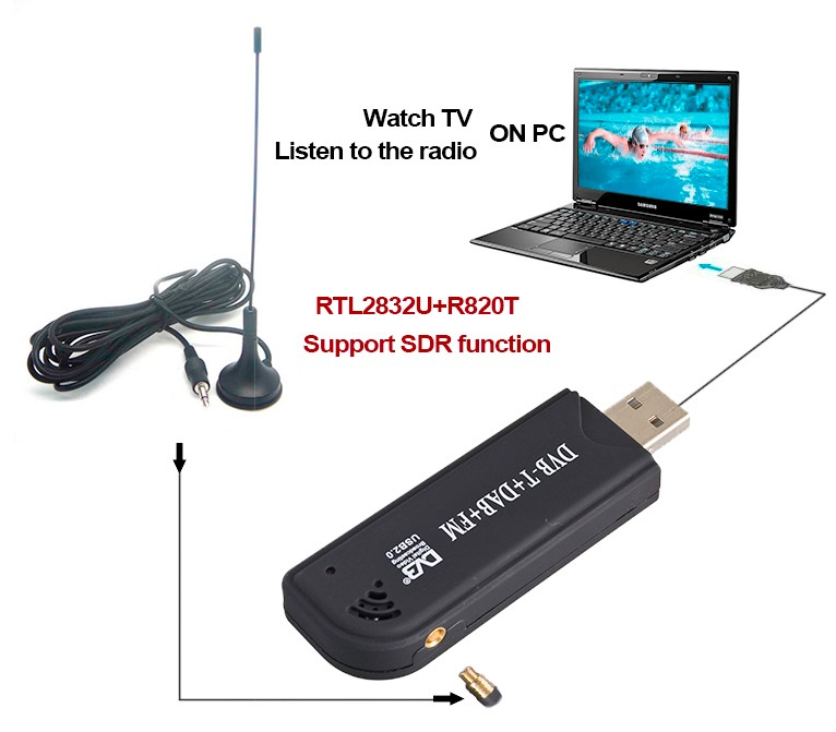 High quality DVB-T ISDB-T MPEG4 digital TV tuner SDR radio