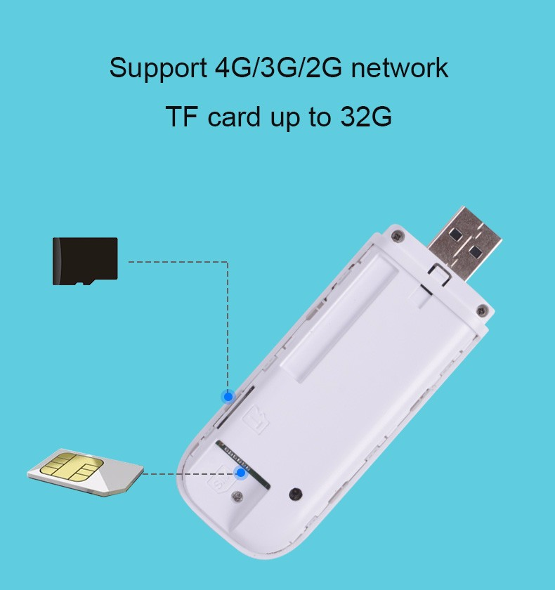 Sim card slot 4G dongle LT13