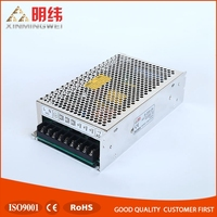 S-200-24 Short circuit protection adjustable dc power supply wholesale