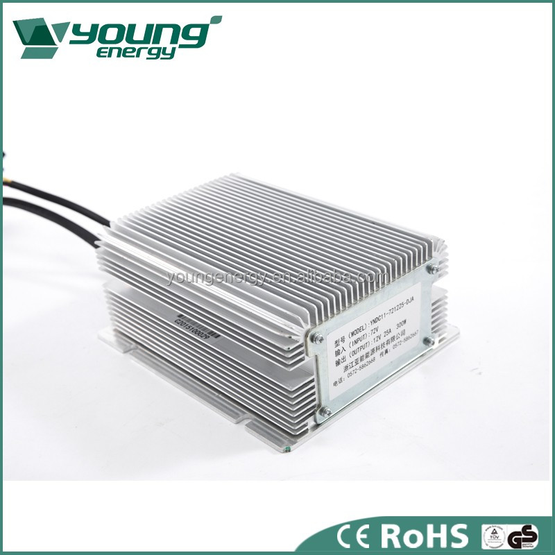 Free customs solar panel dc dc converter