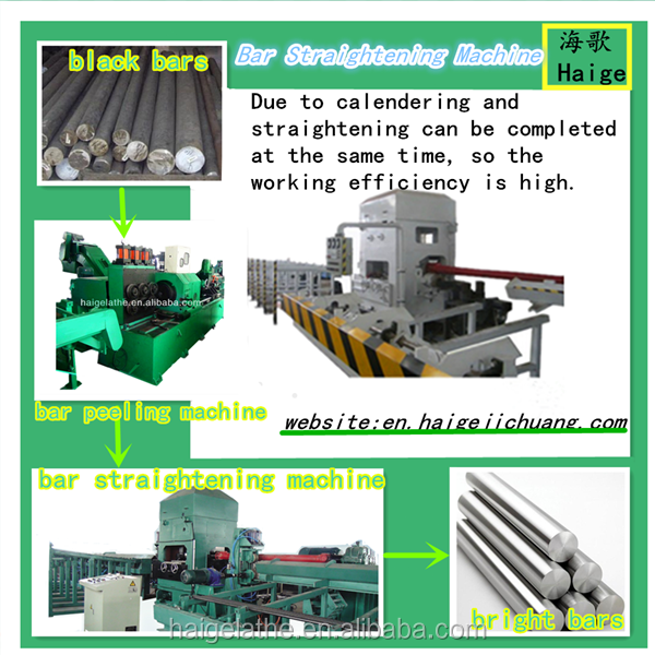 after peeling or grinding rough straightening machine manufacturer