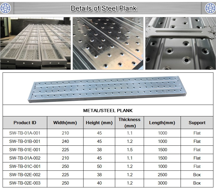 China manufacturer scaffolding steel toe board scaffolding for Standard deck board lengths