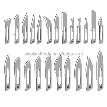 Disposable medical Sharp point stainless steel surgical blade