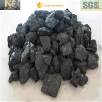 Excellent quality low ash reactive metallurgical coke suppliers