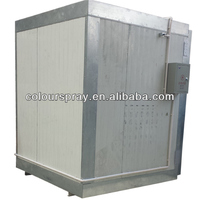portable electric oven for powder coating