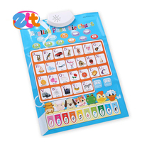 Educational english alphabet wall kids learning charts