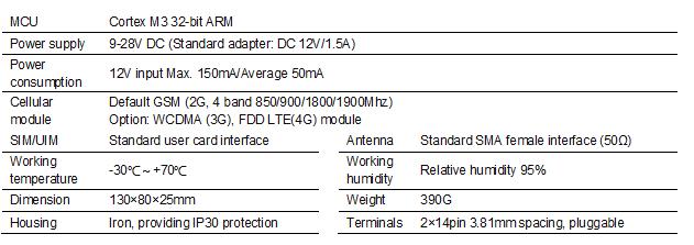 """<h1>CWT5018 gsm sms modbus rtu geçidi, destek 3G/4G</h1>"""" ori-width = """" 631 """" ori-height = """" 223 """" ></p><p></p><p><span style="""
