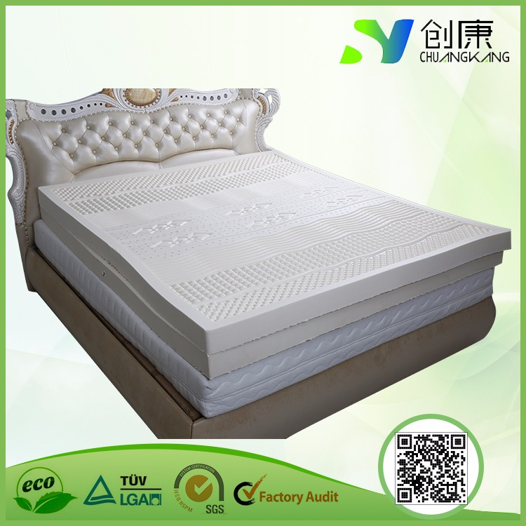 Latest style 100% natural latex sleepwell mattress price pictures