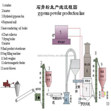 Different capacity plaster of paris machines / gypsum powder machinery from professional China supplier