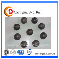 chemical industry used all sizes low price grinding steel ball