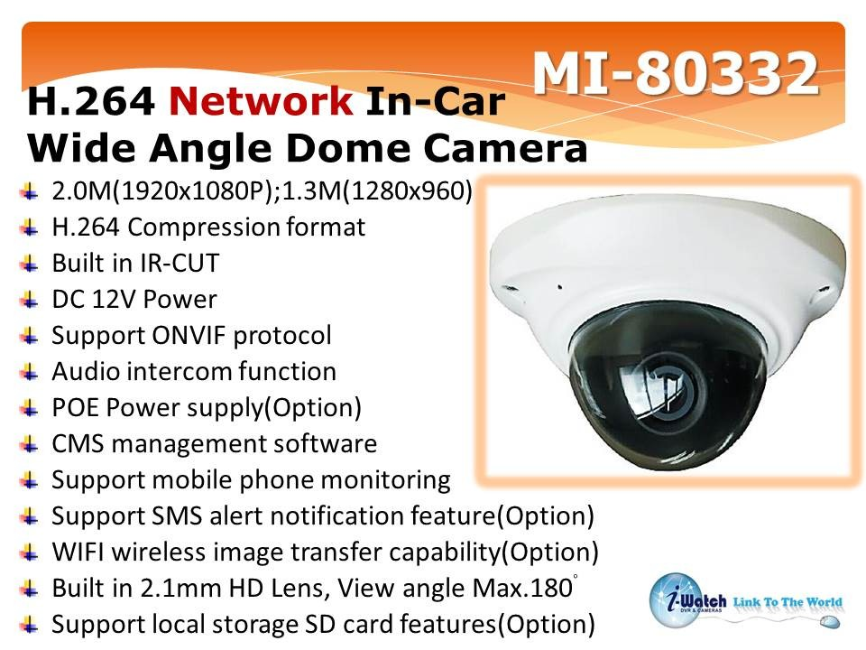 MI-80332 2MP 180 Degree Wide Angle IP Security Camera