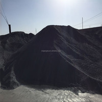 Electrically Calcined Anthracite Coal/CPC,carbon raiser 5-10mm