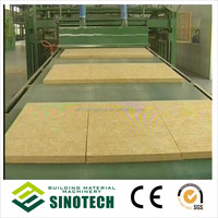 Mineral Wool/Rock Wool Panel Production Line