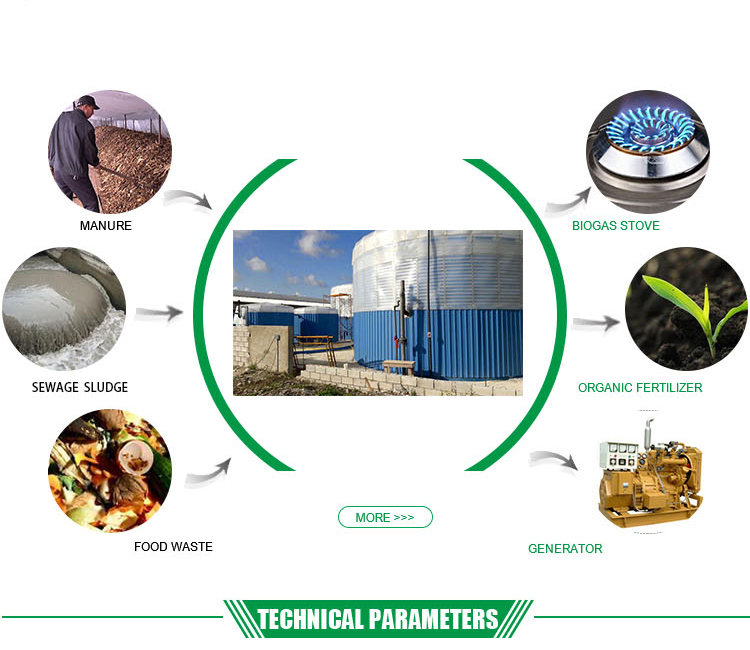 biogas-plant (3).jpg