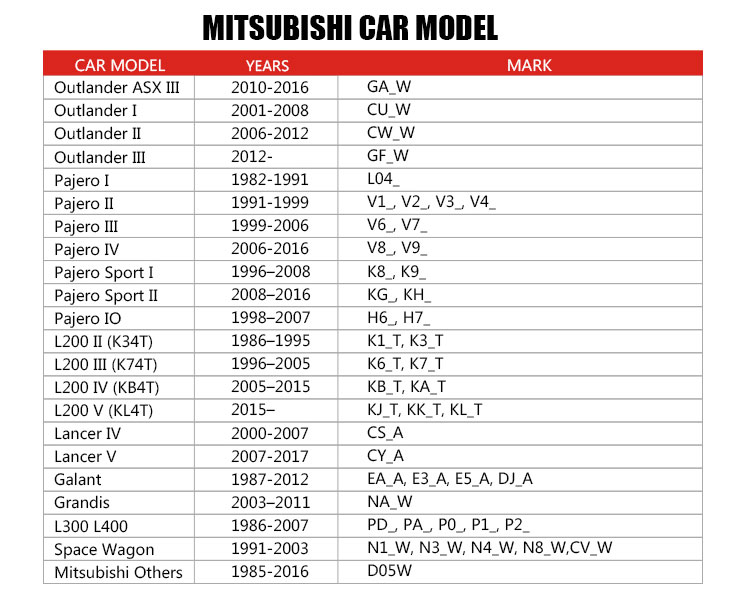 mitsubishi cars auto spare part