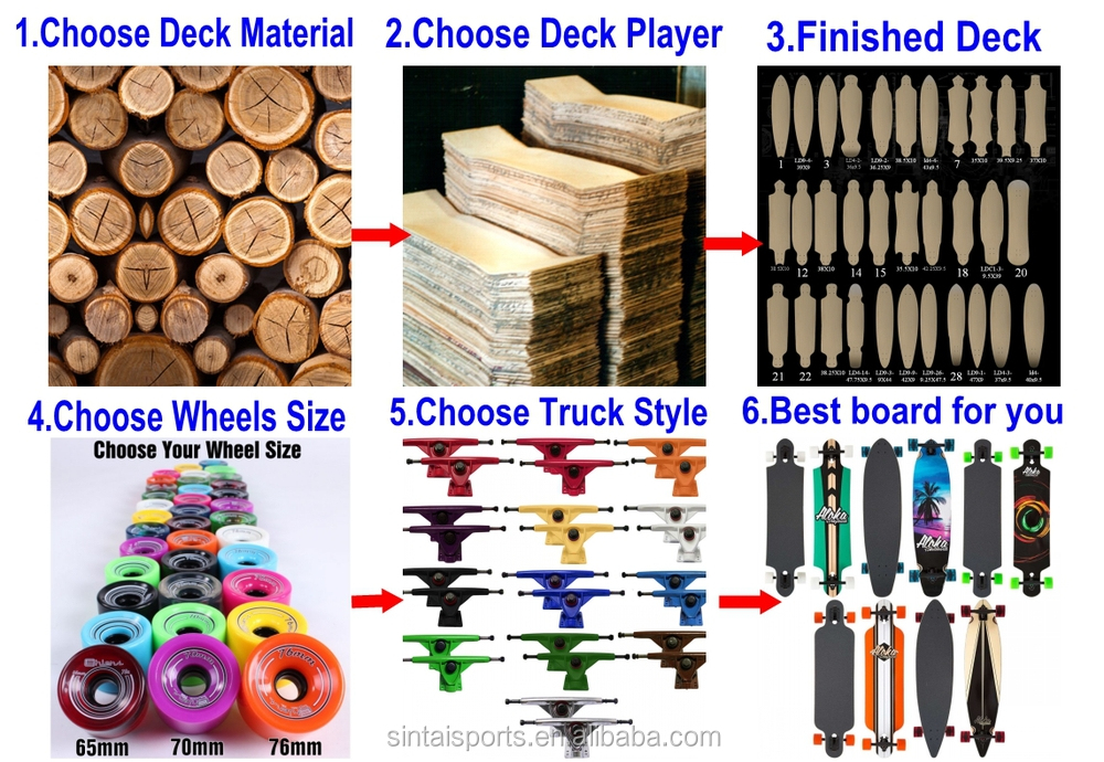 Product Process.jpg