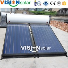 China manufacturer supply flat panel solar water heater with blue Tinox absorb coating