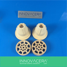 Cordierite Ceramic Heat Core For Hot Air Gun / INNOVACERA