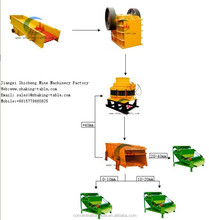 Mining iron ore preparation equipment