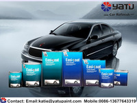 High performance car paint coating