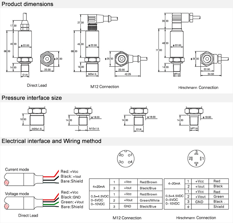 FST800-211 CE and RoHS approved Universal 4-20mA pressure transmitter