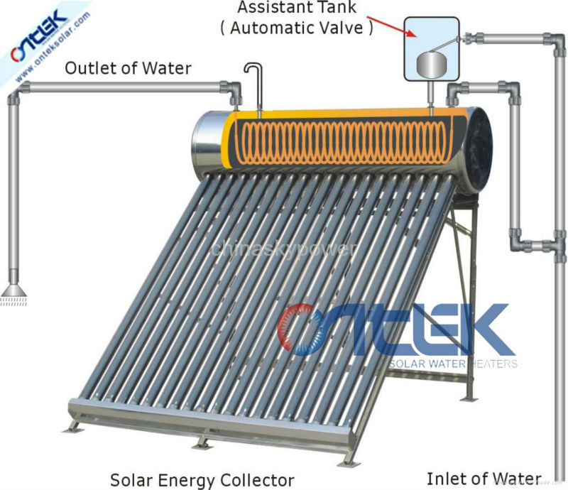 soalr hot water made in chna,solar energy hot water with copper coil,pre-heated solar wate heater