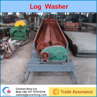 clay ore sprial log washer