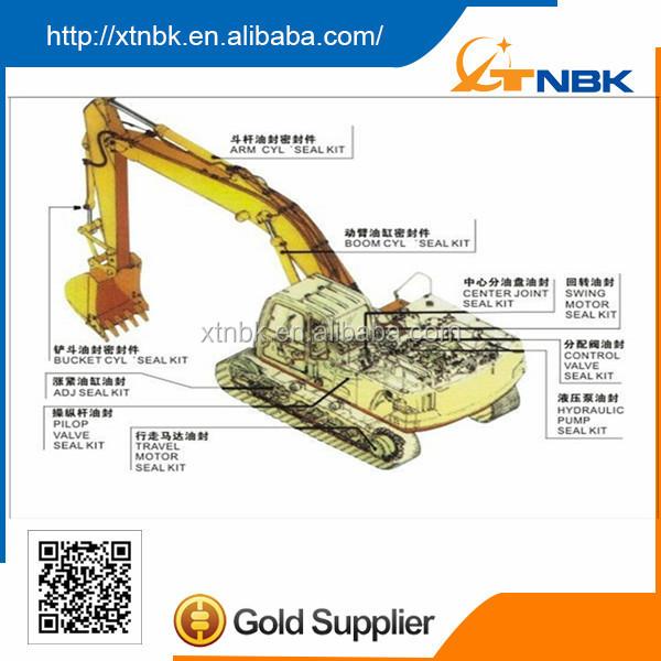 Hydraulic Boom Joint : Pc hydraulic pump seal kit buy