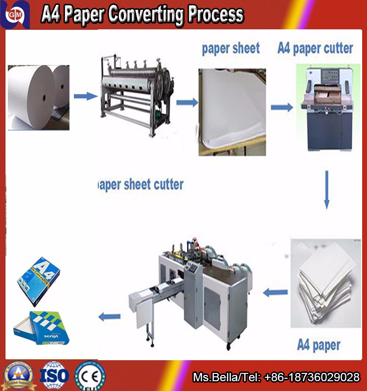 Wood pulp produce a4 copy paper machiine,notebook exercise book paper making machine production line