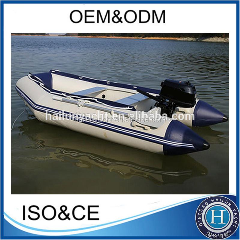 сертификация лодок с мотором