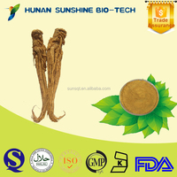 Buy alibaba china supplier Angelica extract/dang gui p.e. powder ...
